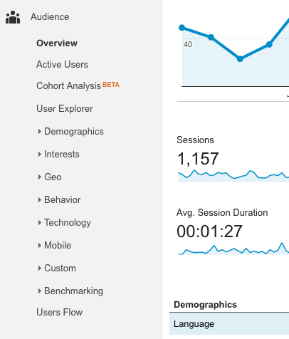 Intervision Design Understanding Google Analytics Audience