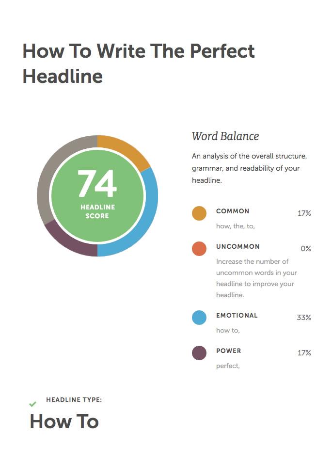 how to write the perfect blog headline